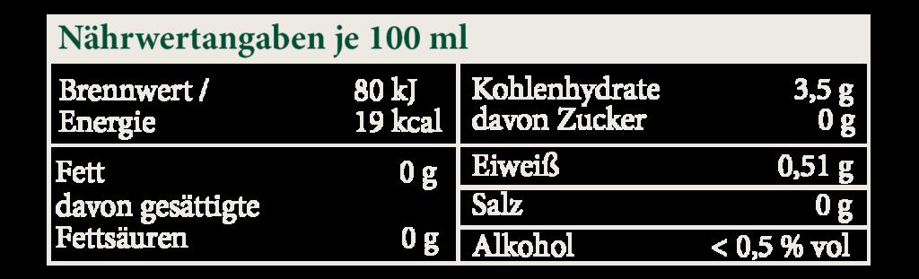 Nährwertangaben Leibinger Alkoholfrei